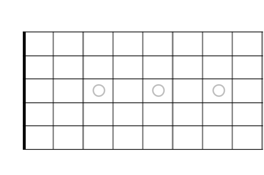 guitar fretboard diagram