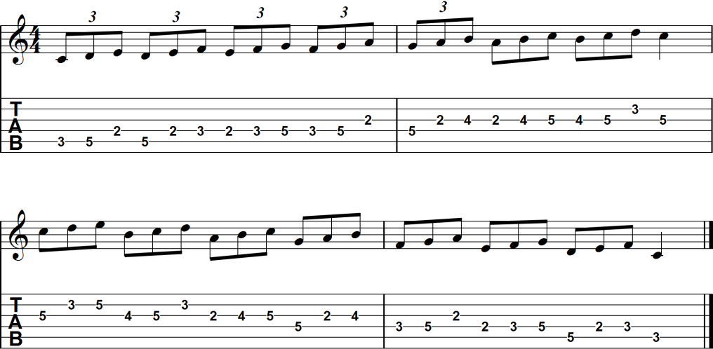 melodic pattern for guitar