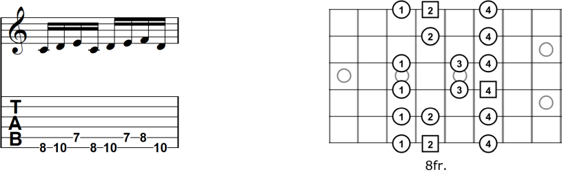 guitar scale patterns