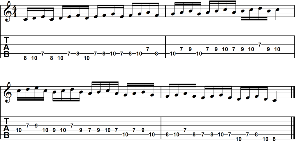 guitar scale sequence